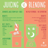 Juicing vs Blending: Which is Better?